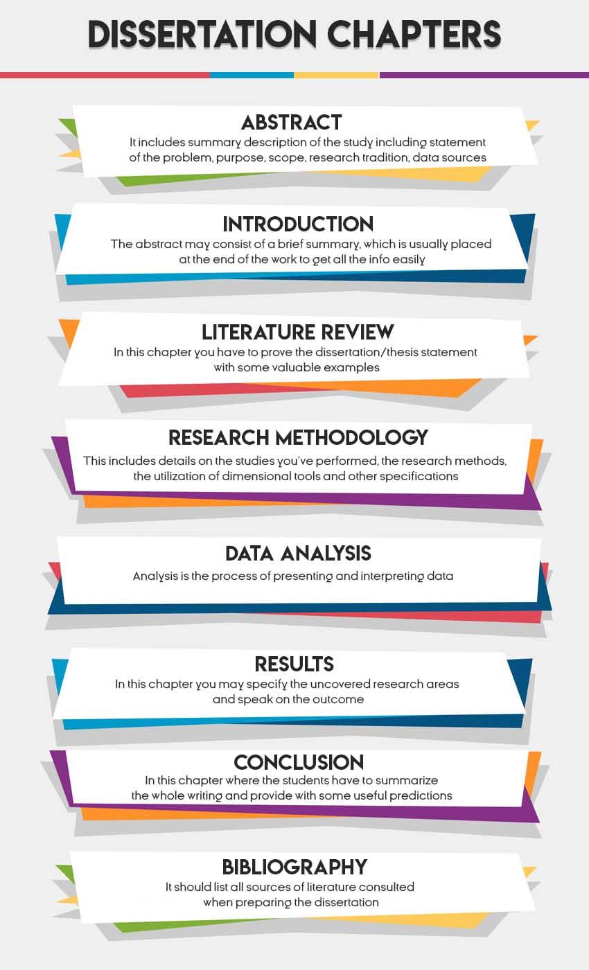 Top 15 Free Law Dissertation Topics
